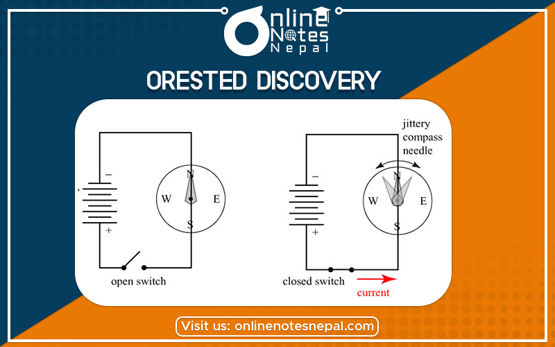 Orested Discovery in Grade 12 Physics