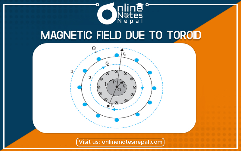 Magnetic Field due to Toroid in Grade 12 Physics