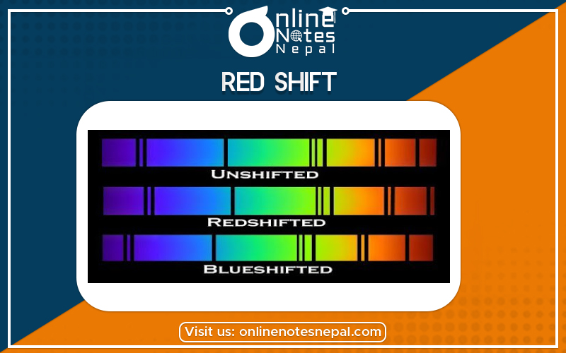 Red Shift in Grade 12 Physics