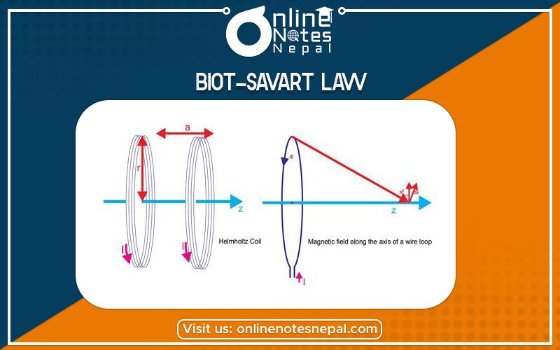 Biot-Savart Law in Grade 12 Physics