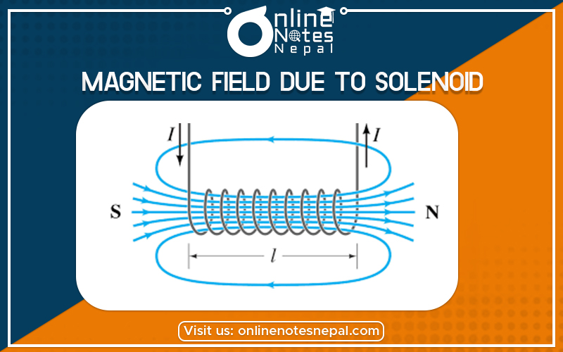 Magnetic Field due to Solenoid in Grade 12 Physics