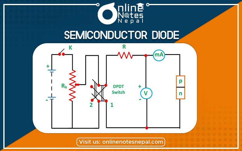 Semiconductor Diode in Grade 12 Physics