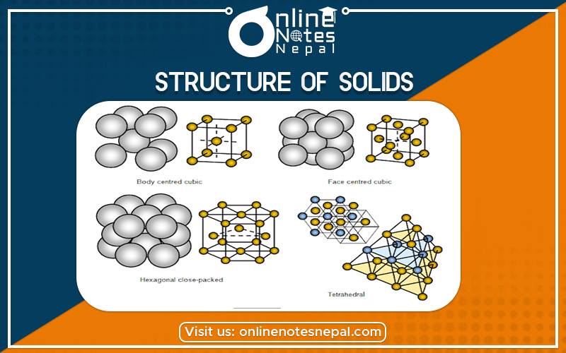 Structure of Solids in Grade 12 Physics