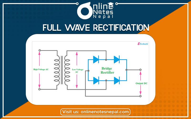 Full Wave Rectification in Grade 12 Physics