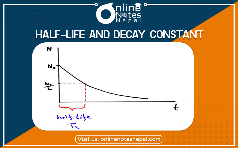 Half-life and Decay Constant in Grade 12 Physics
