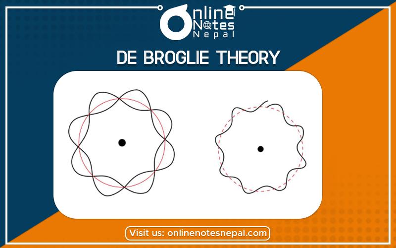 De Broglie Theory in Grade 12 Physics