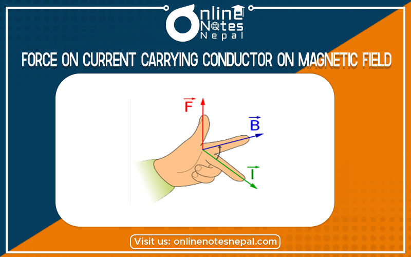 Force on Current carrying Conductor on Magnetic Field in Grade 12 Physics
