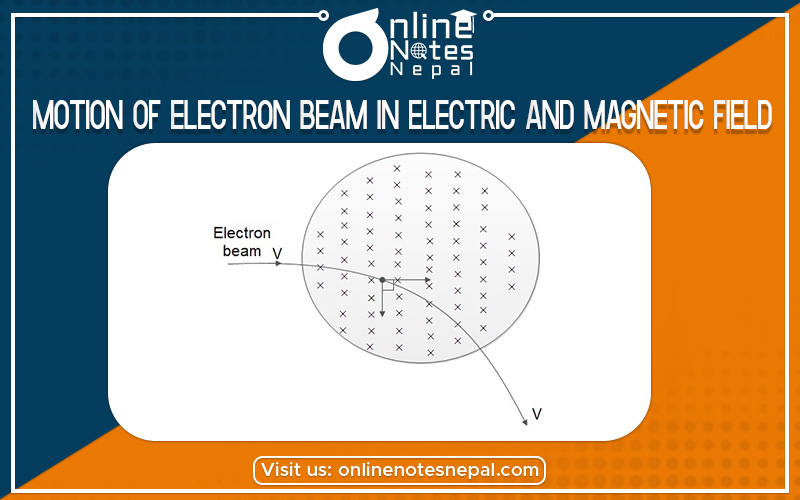 Motion of Electron Beam in Electric and Magnetic Field in Grade 12 Physics