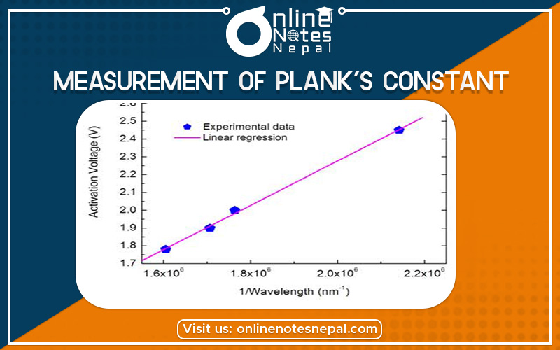 Measurement of Plank's Constant in Grade 12 Physics