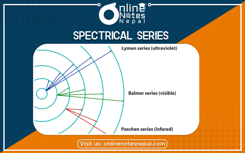 Spectrical Series in Grade 12 Physics