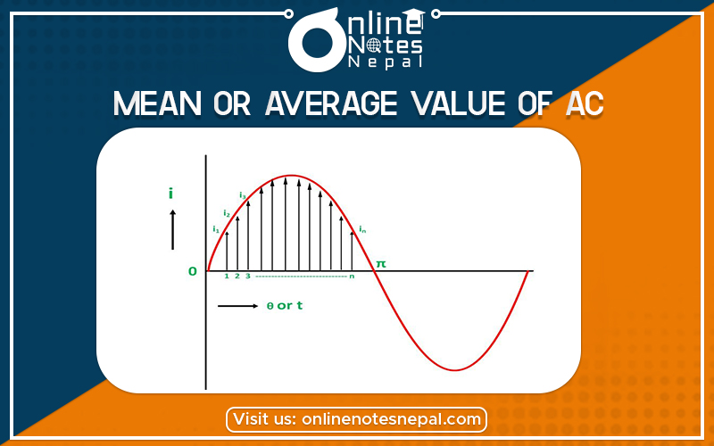 Mean or Average value of AC in Grade 12 Physics